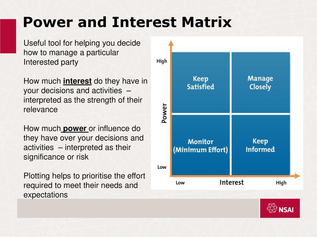 a power interest matrix starbucks The power/interest grid contains four quadrants: high power/high interest, high power/low interest, low power/high interest, and low power/low interest each quadrant gives you an indication of the level of stakeholder management that you'll have to employ and may also influence the type of communication style.