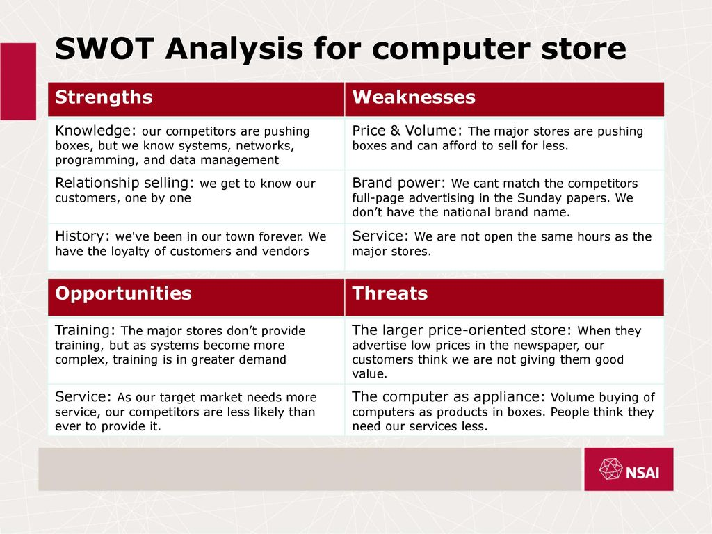 """pc shop analysis Check this story out and then check your pc  """"in this case, kaspersky lab's  role was to provide technical analysis of the bot, collect botnet."""