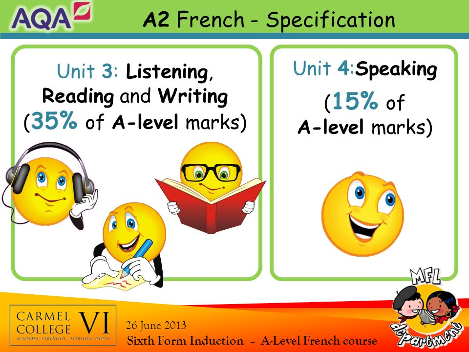A2 French - Specification