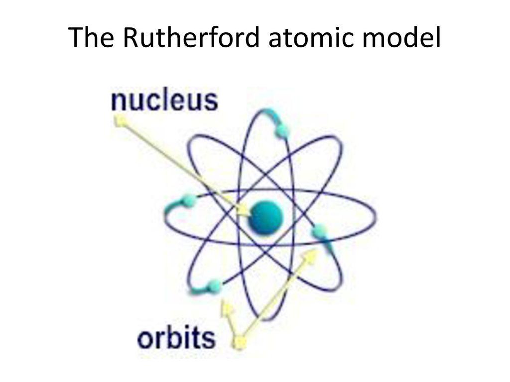 Atomic theory  Wikipedia
