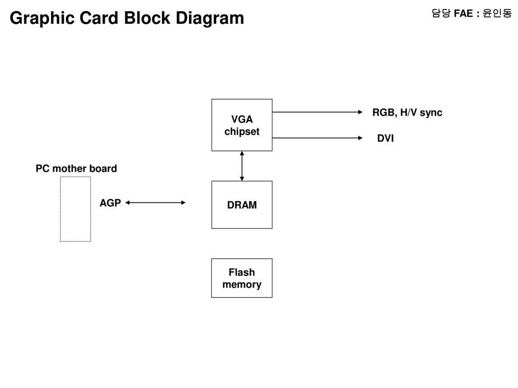 Snap Wiring Diagram For Alpine Cd Receiver Cde 121 Car Audio Speaker