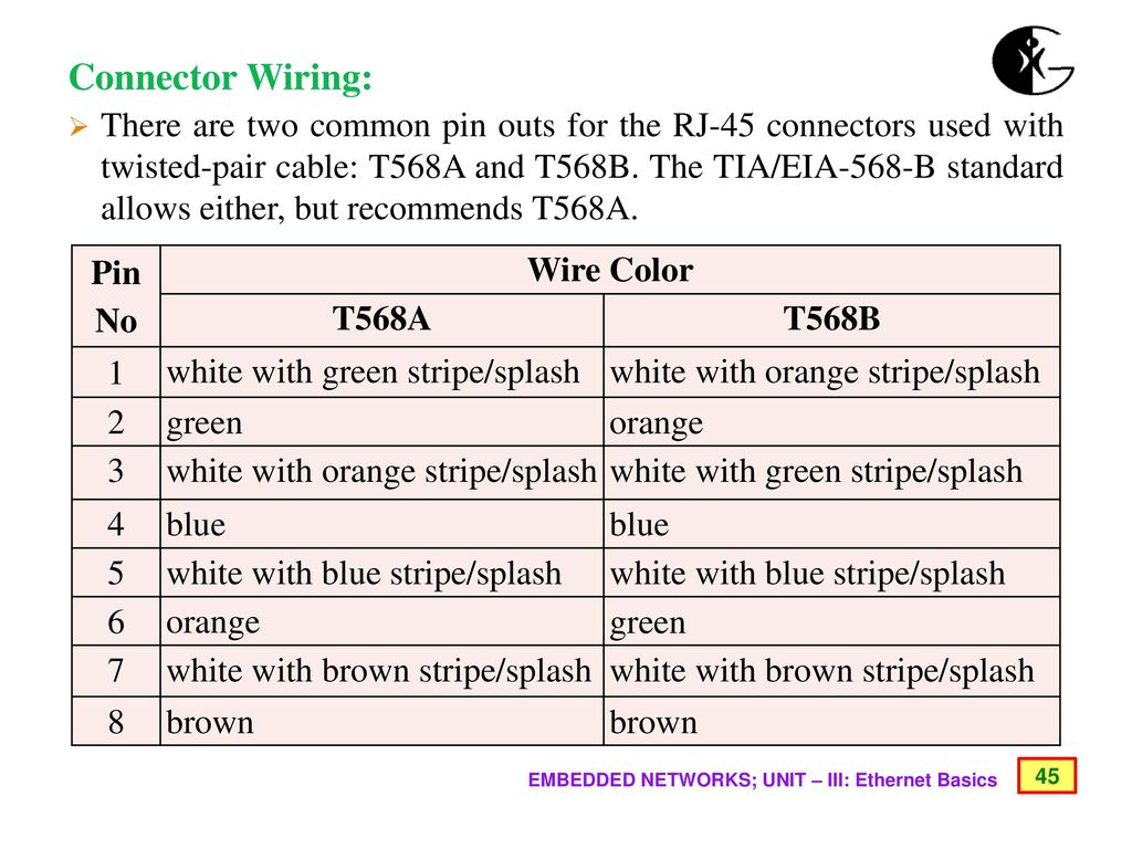 T568a And T568b Wiring Free Download Pattern Diagram Schematic Luxury Or Uk Adornment Best Images For Standards