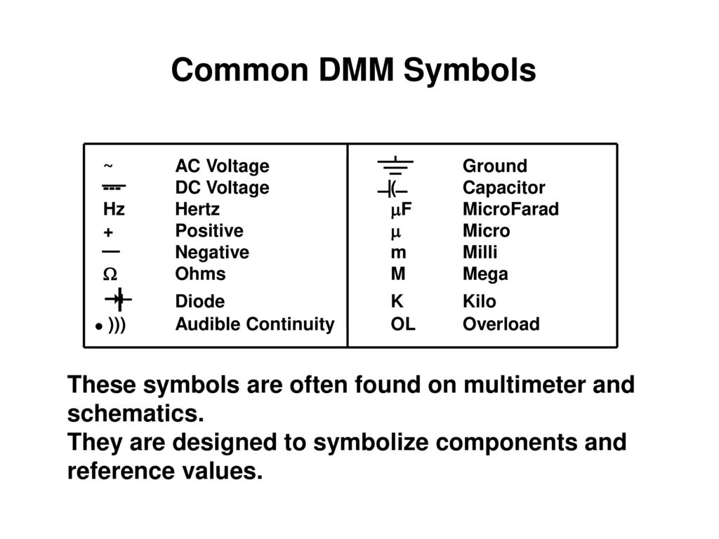 Old Fashioned Microfarad Symbol On Meter Mold Electrical Diagram