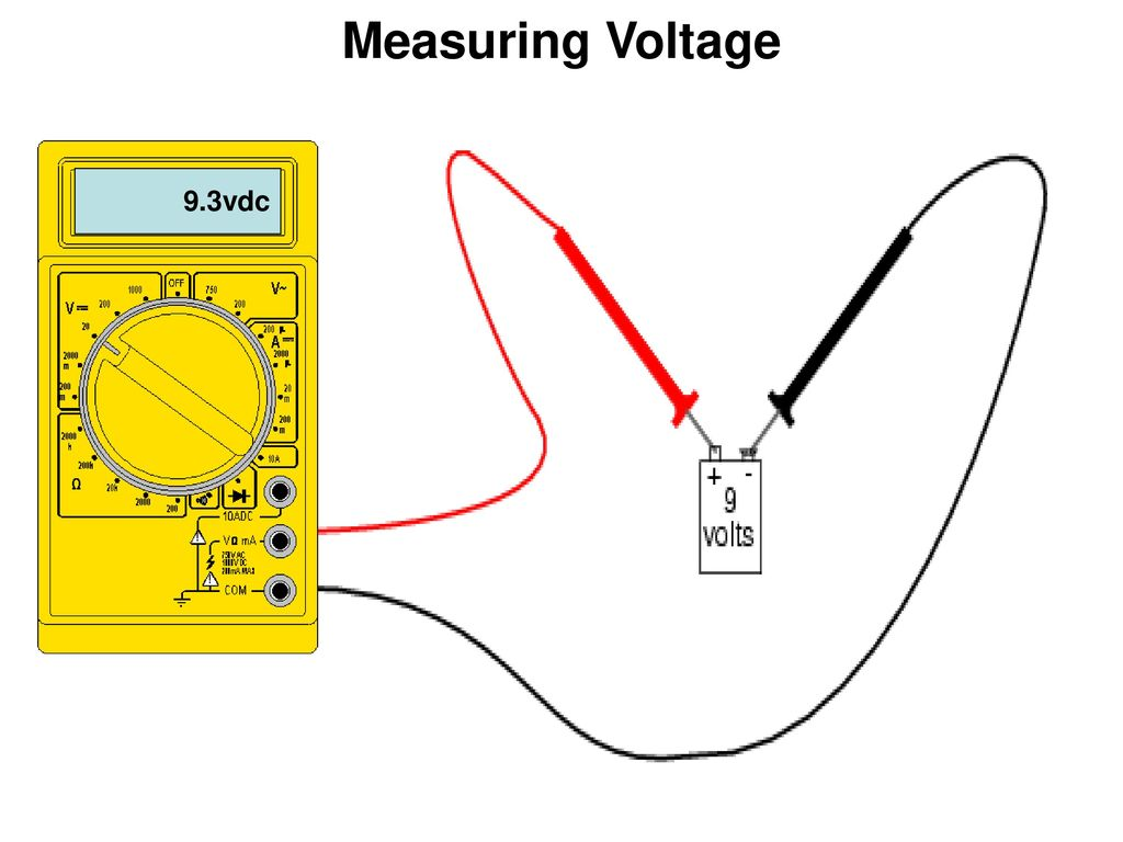 Careful measurement of emf and or