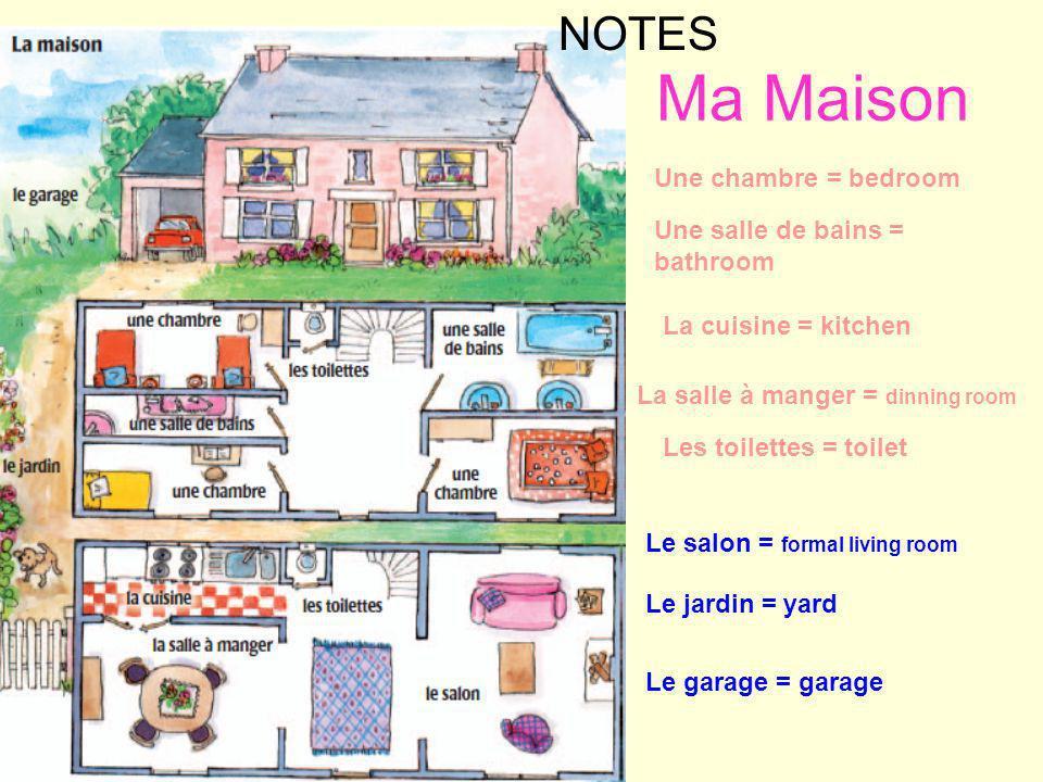 Ma Maison NOTES Une chambre = bedroom Une salle de bains = bathroom