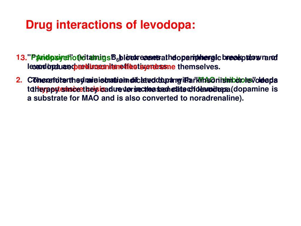 Levodopa Drug Interactions