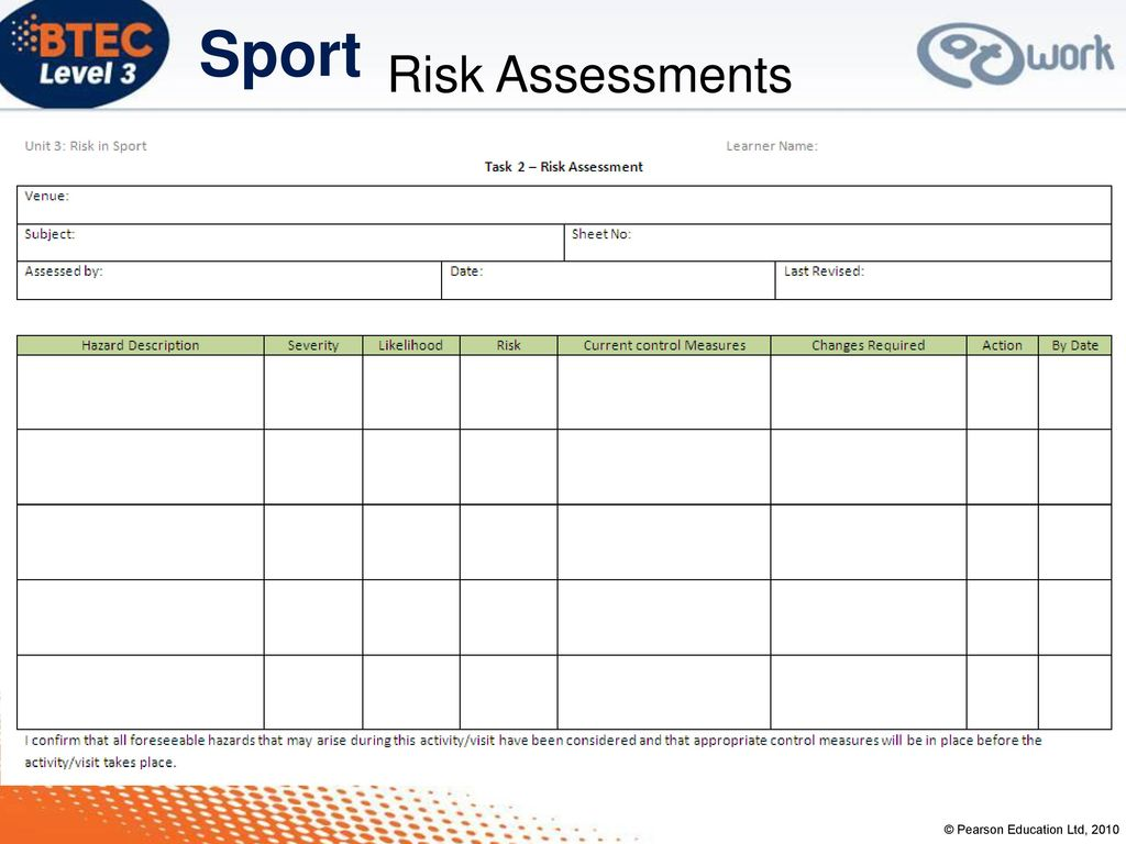 unit 3 risk assesment