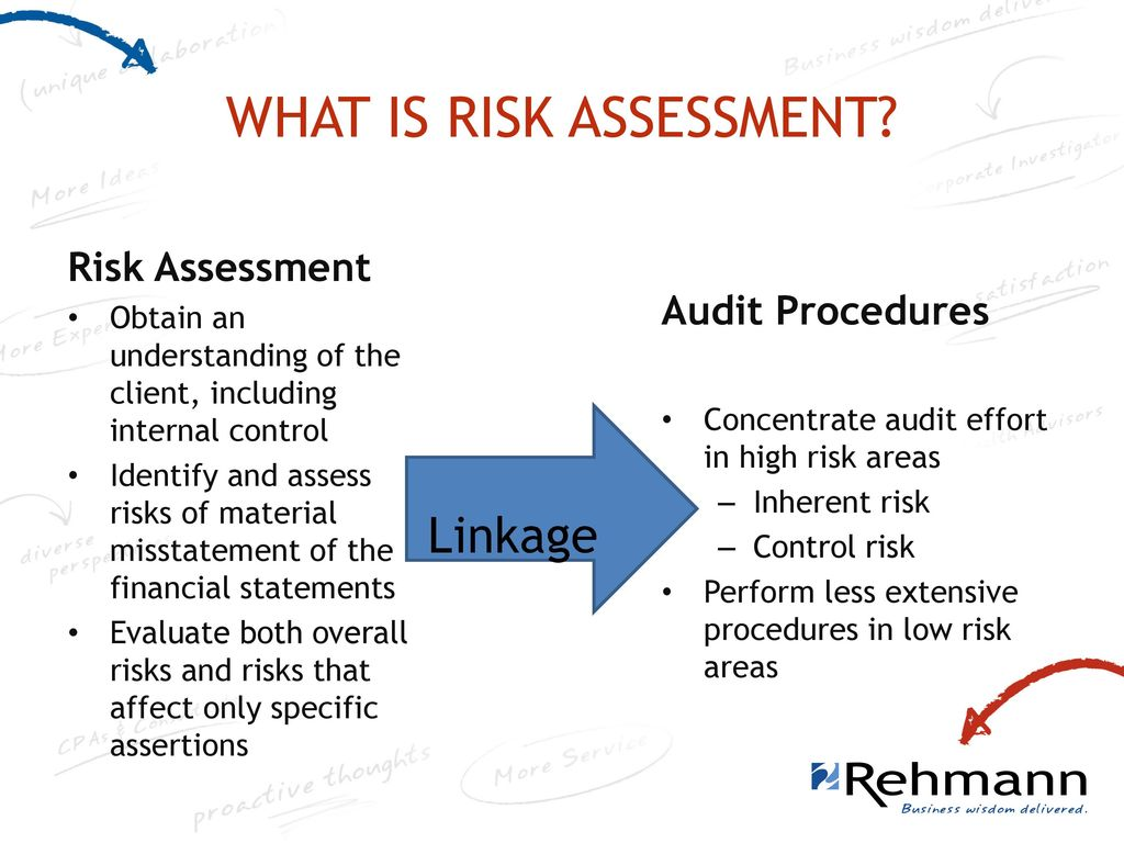 preliminary assessment, inherent risk and key assertions of an audit essay Chapter 8--materiality, risk and preliminary  assertions ir= inherent risk--the susceptibility of an assertion to a material misstatement  audit approach .