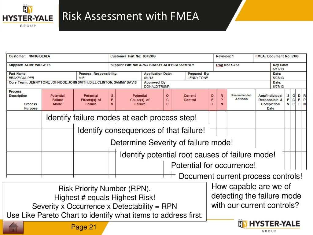 Fmea training ppt video online download - Fmea severity occurrence detection table ...