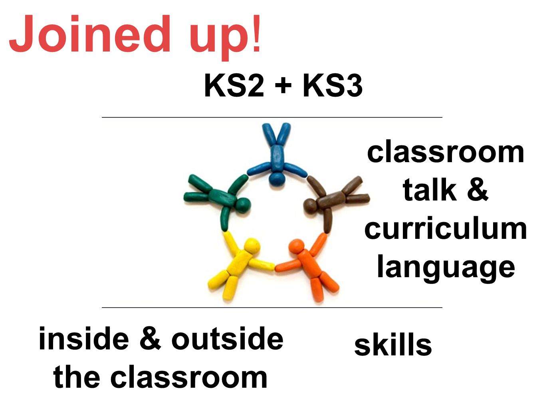 classroom talk & curriculum language inside & outside the classroom