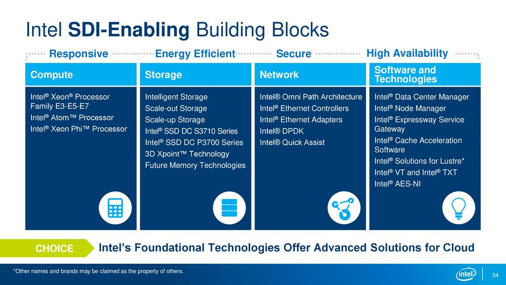 Building Blocks Of Hadoop Ppt