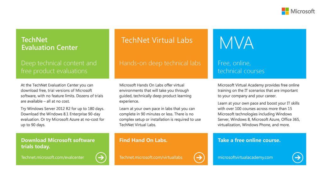 windows server 2012 virtual labs pdf