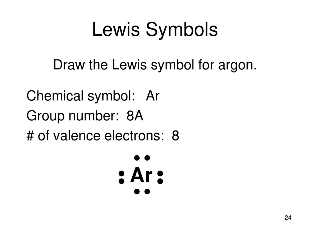 Lewis dot structure for argon