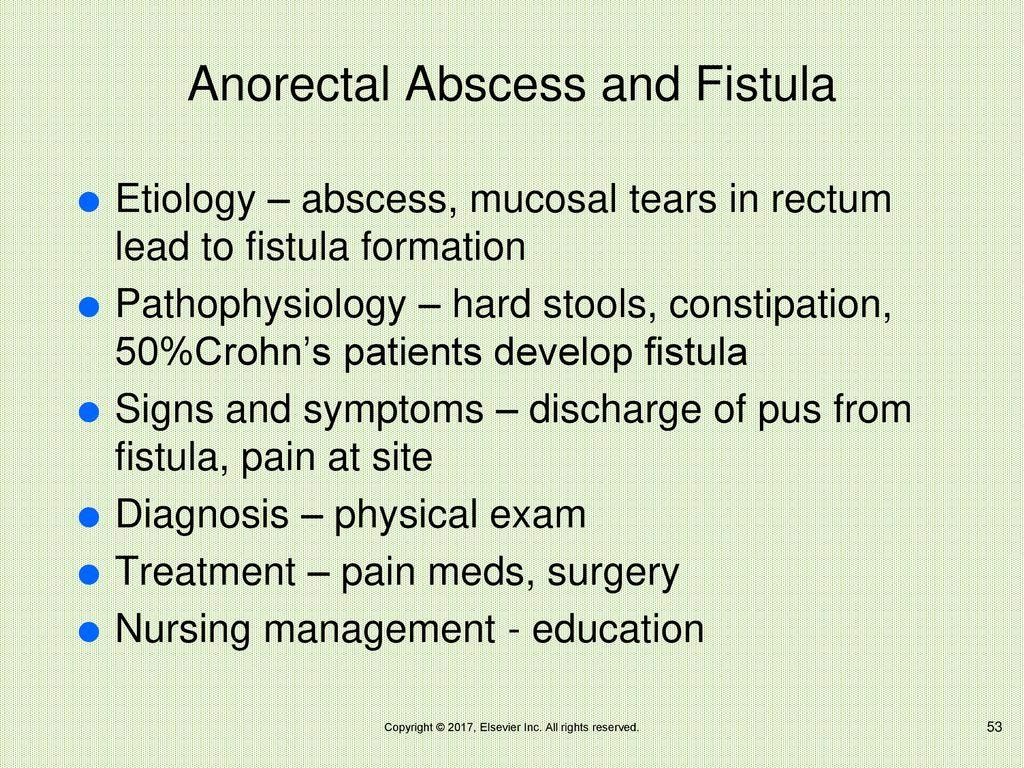 nursing diagnosis for diverticulitis