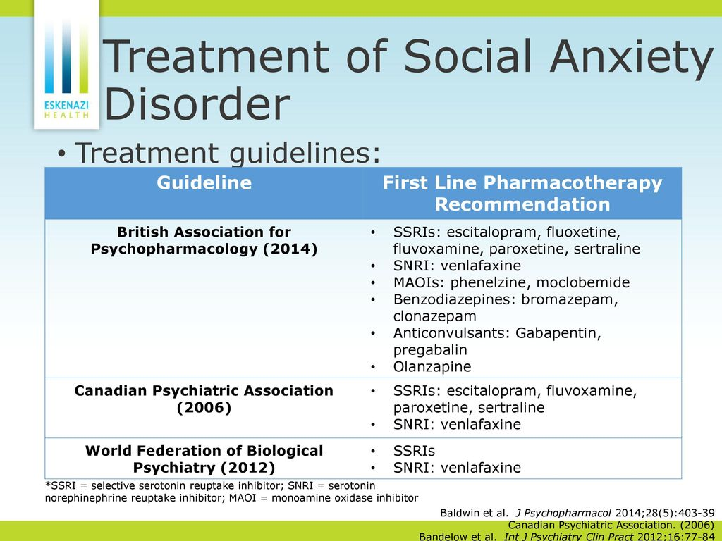 Overview and Management of Anxiety Disorders