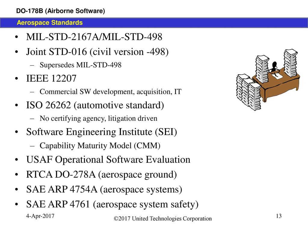 Rtca do 178c kalentri 2018 history of aerospace software and standards ppt download fandeluxe Images