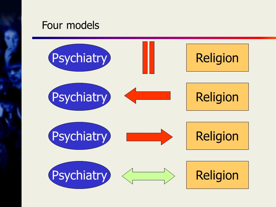 Psychiatry Religion Psychiatry Religion Psychiatry Religion Psychiatry