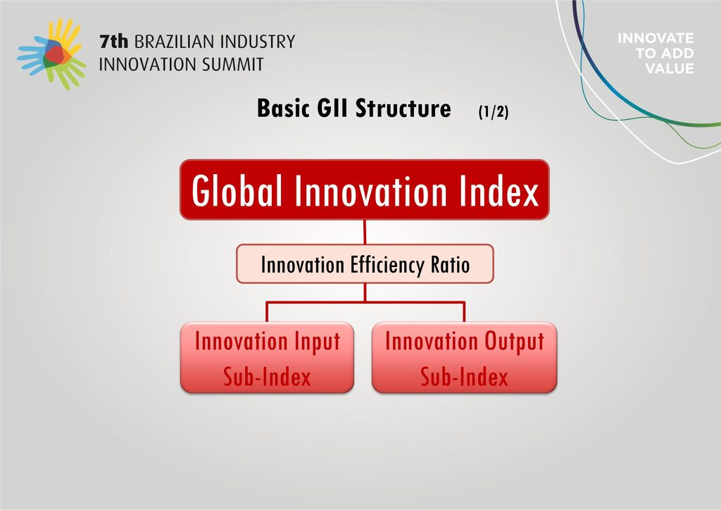 Innovation In Classroom Structure ~ Global innovation index ppt video online download