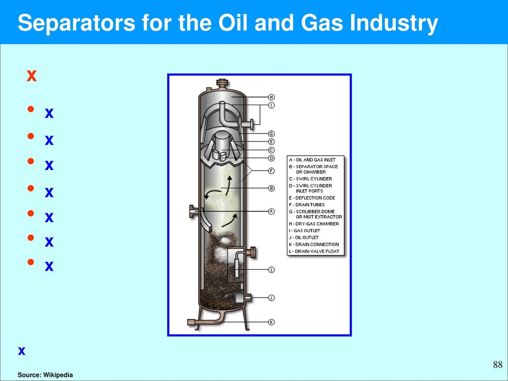 Upstream Oil And Gas Separator Diagram Data Schema Process Flow Production Separators Wiring Diagrams Repair Well