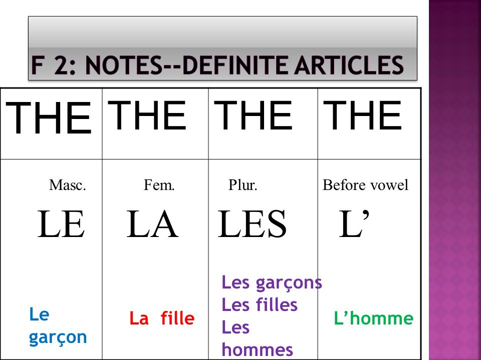 F 2: NOTES--Definite articles