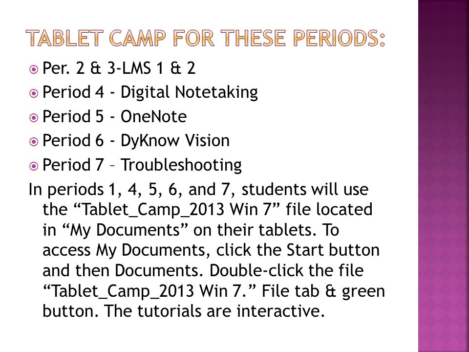 Tablet camp for these periods: