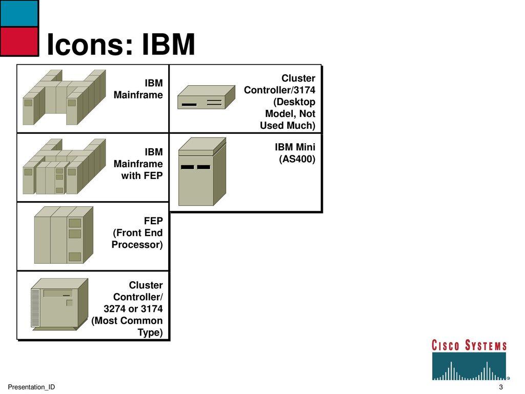 ibm presentation template 2015