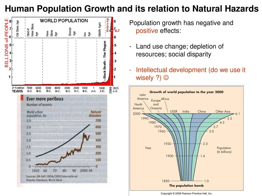 positive effects of population on development This work is licensed under a creative commons attribution-noncommercial theories of population and development population growth exerts a positive.