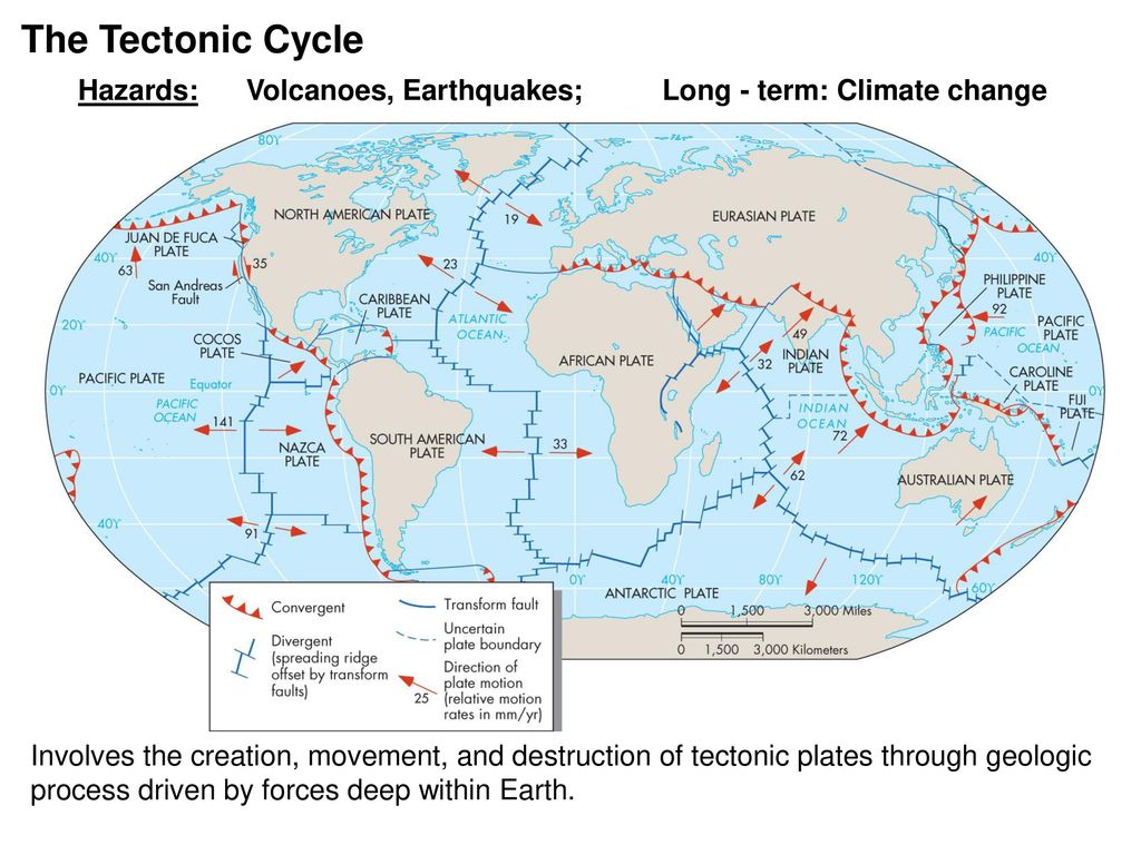 hydrologic cycle tectonic plates natural resources Start studying ap human geography ch 13 vocabulary learn vocabulary, terms, and more with flashcards, games tectonic plates hydrologic cycle the water cycle atmosphere.