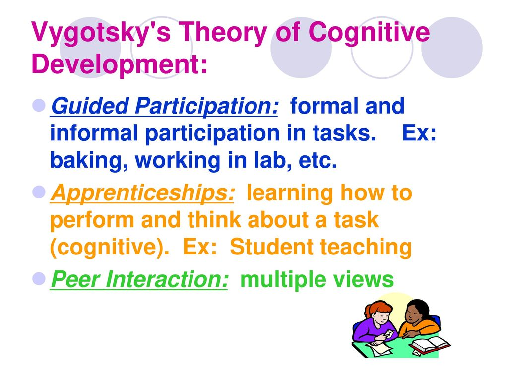 vygotsky's cognitive development theory Classroom applications of vygotsky's theory ch 2, p 47 classroom applications of vygotsky's theory vygotsky's concept of the zone of proximal development is based on the idea that development is defined both by what a child can do independently and by what the child can do when assisted by an adult or more competent peer (daniels, 1995 wertsch, 1991).