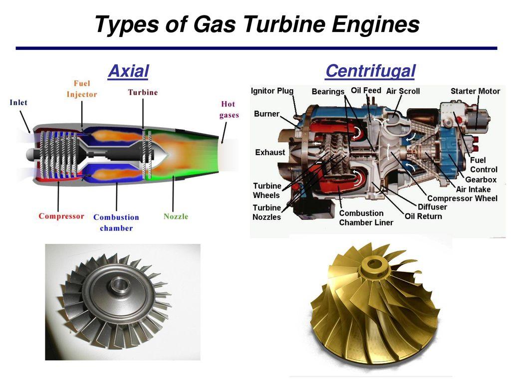 Centrifugal Jet Engine : Gas turbine engine turbojet ppt video online download