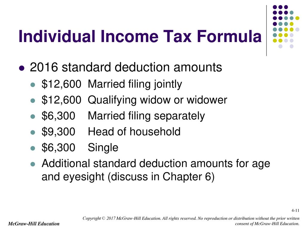 chapter 6 individual deductions Learning objectives identify the common deductions necessary for calculating adjusted gross income (agi) describe the different types of itemized deductions available.