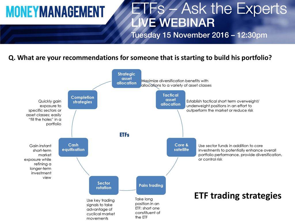 MarketAxess Partners Virtu for New Trading Tools and ETFs