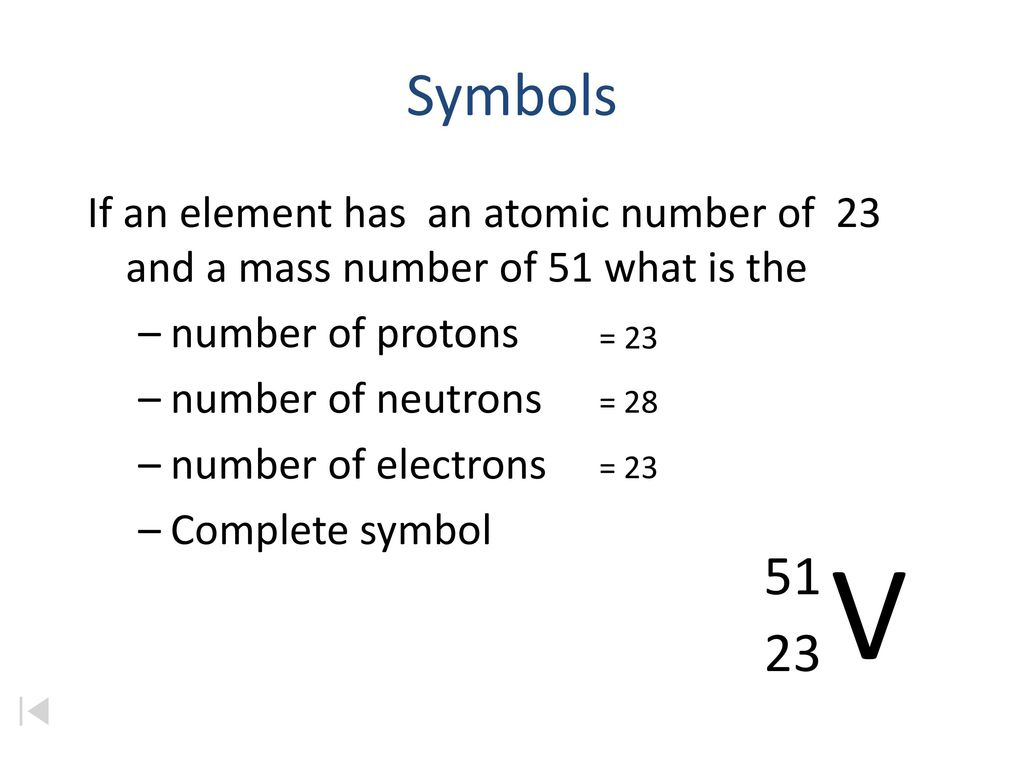 Atomic structure chapter 4 atoms and molecules ppt download 74 symbols if an element biocorpaavc Images