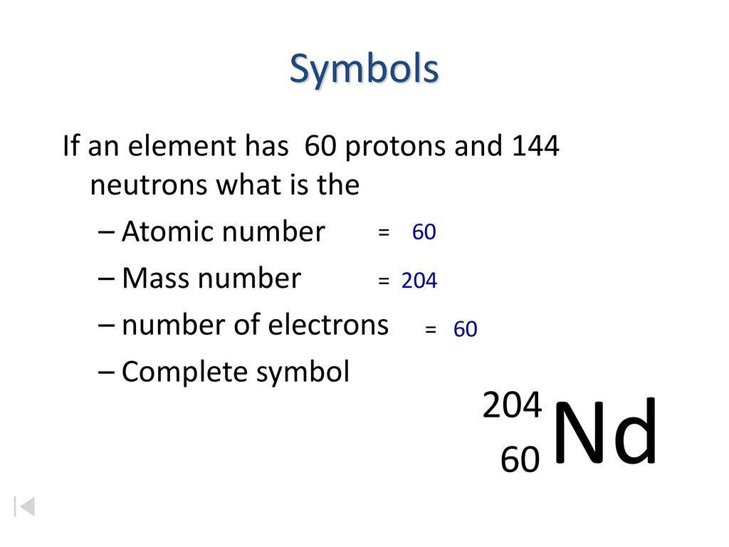 Atomic structure chapter 4 atoms and molecules ppt download symbols if an element has 60 protons and 144 neutrons what is the atomic number biocorpaavc Images