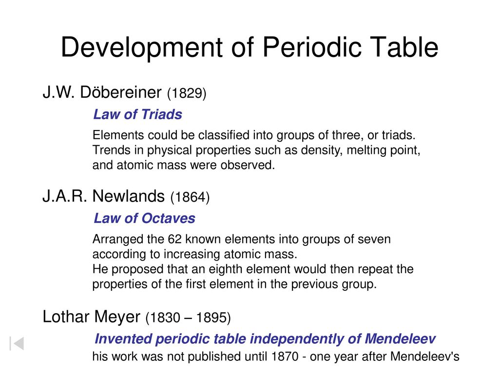Who developed the first periodic table image collections invented periodic table choice image periodic table images lothar meyer periodic table image collections periodic table gamestrikefo Image collections