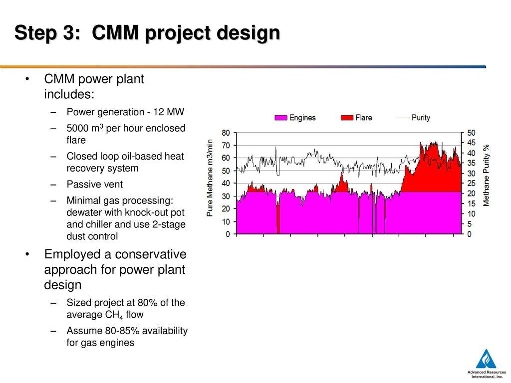 Best Practices In Cmm Utilization Achieving Near Zero Methane Oil Power Plant Diagram 23 Step 3 Project Design
