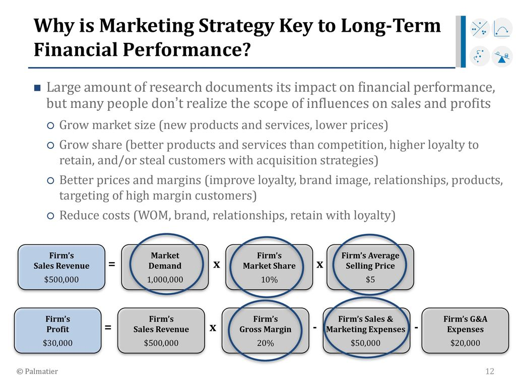 marketing and financial performance of john It finds that there is little correlation between financial performance and degree of market orientation no financially successful club has a low market orientation score, however, suggesting that the marketing behaviours measured are necessary, but not sufficient conditions.