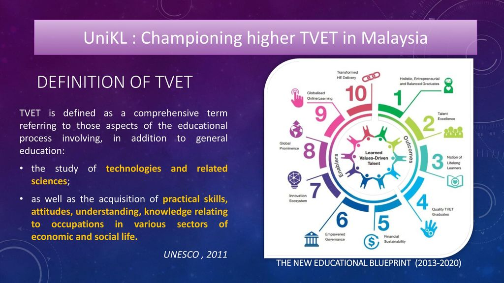 Unikl promoting htvet and industrialmanship ppt video online download the new educational blueprint 2013 2020 malvernweather Image collections