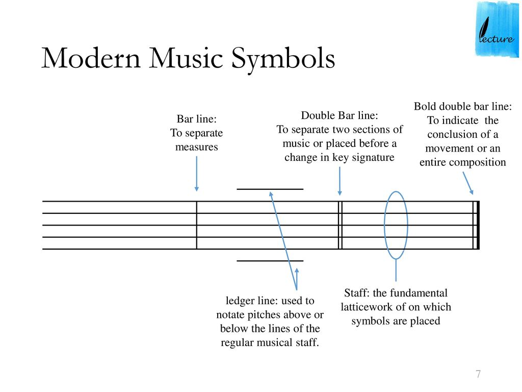 Introduction to music theory ppt download modern music symbols bold double bar line biocorpaavc Gallery