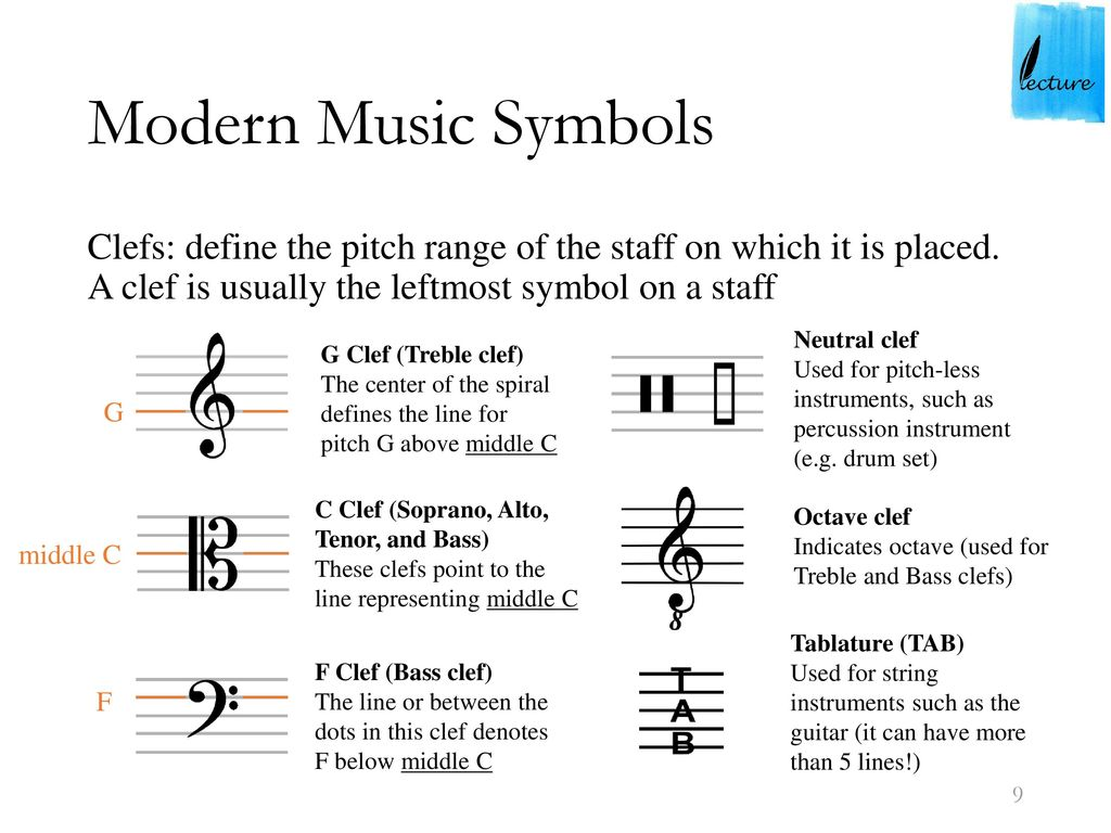 Introduction to music theory ppt download modern music symbols clefs define the pitch range of the staff on which it is biocorpaavc Gallery
