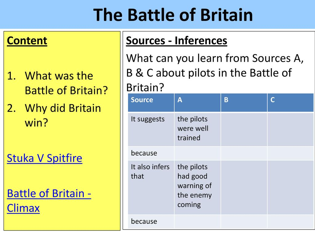 Why did Britain Win the Battle of Britain?