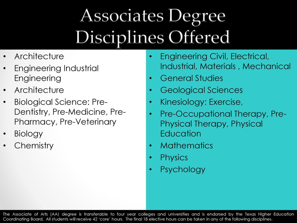 5 Associates Degree Disciplines Offered Architecture