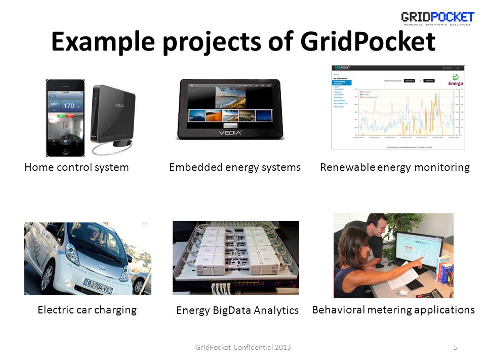 Example projects of GridPocket