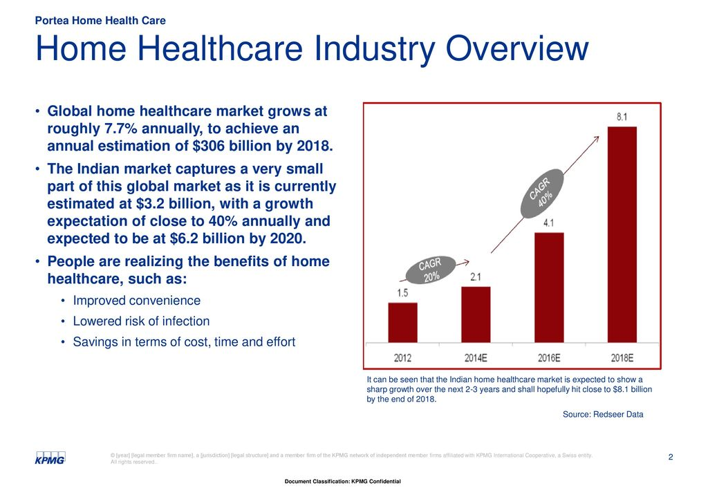 an overview of the health care industry Health insurance marketplaces will fundamentally alter the industry health plans must develop strategic strategies for each insurance marketplace ( sub-state, state or region and individual and/or small group ).