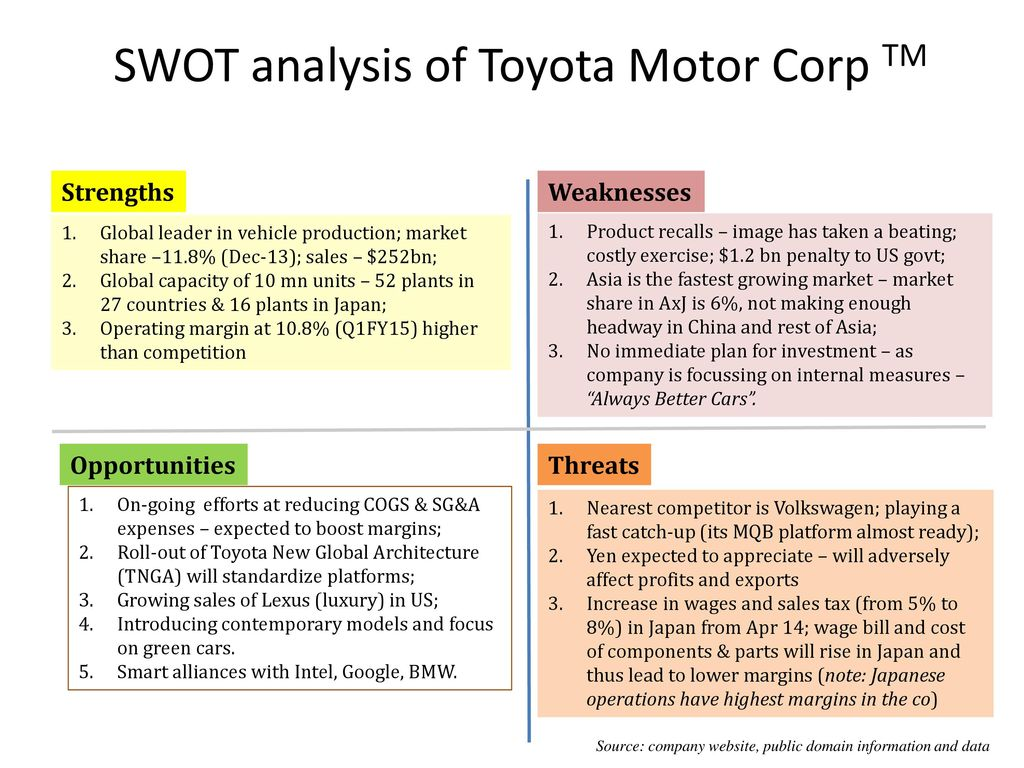 Toyota's SWOT Analysis & Recommendations