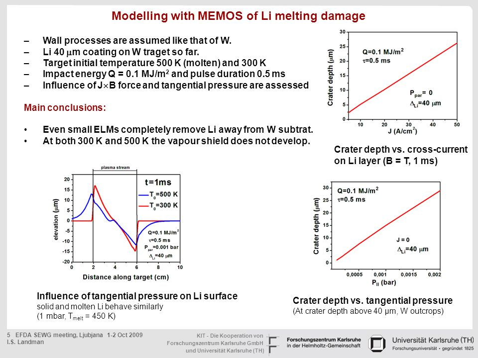 Modelling with MEMOS of Li melting damage