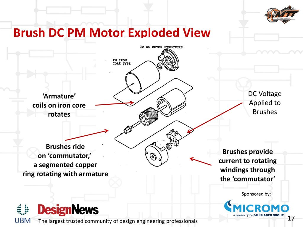Precision sub fractional motor technologies ppt download brush dc pm motor exploded view pooptronica Choice Image