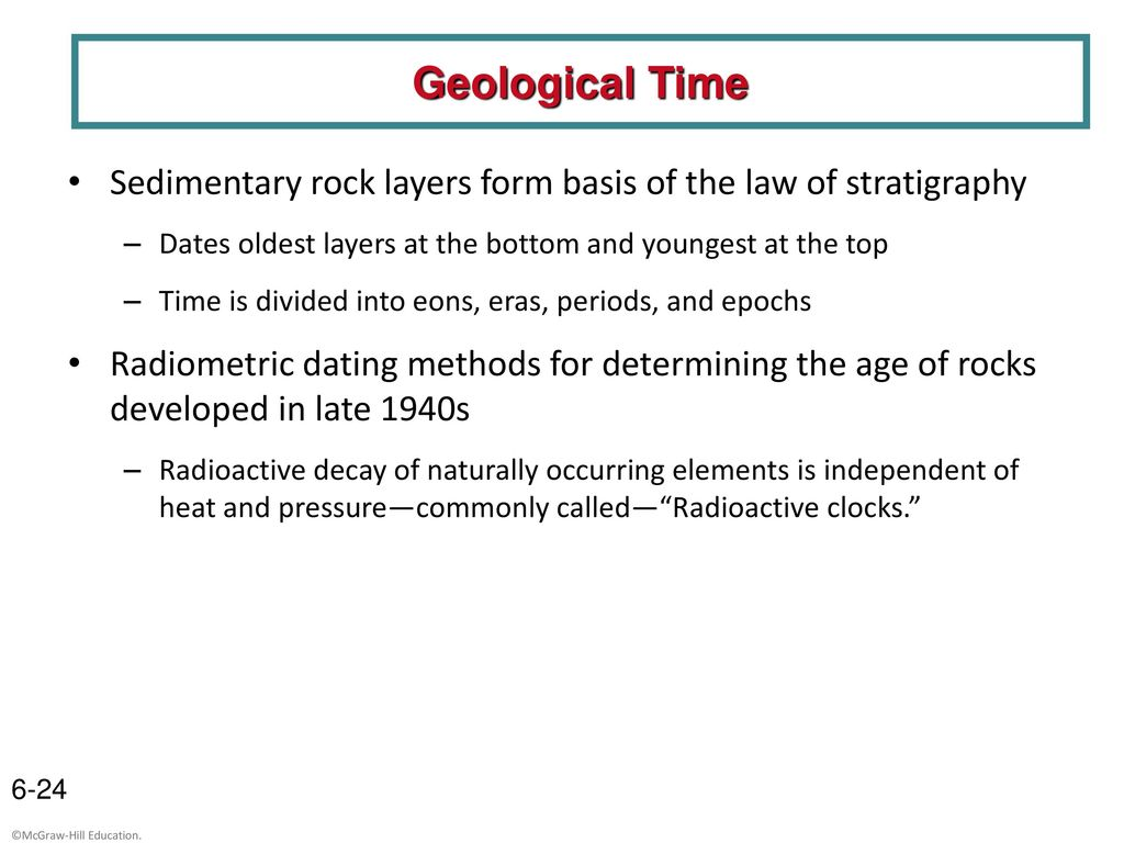 stratigraphy and radiometric dating methods