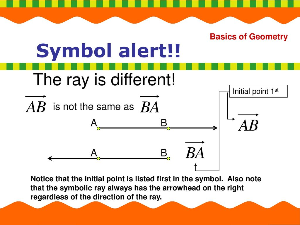 What is geometry ppt download 13 symbol alert biocorpaavc
