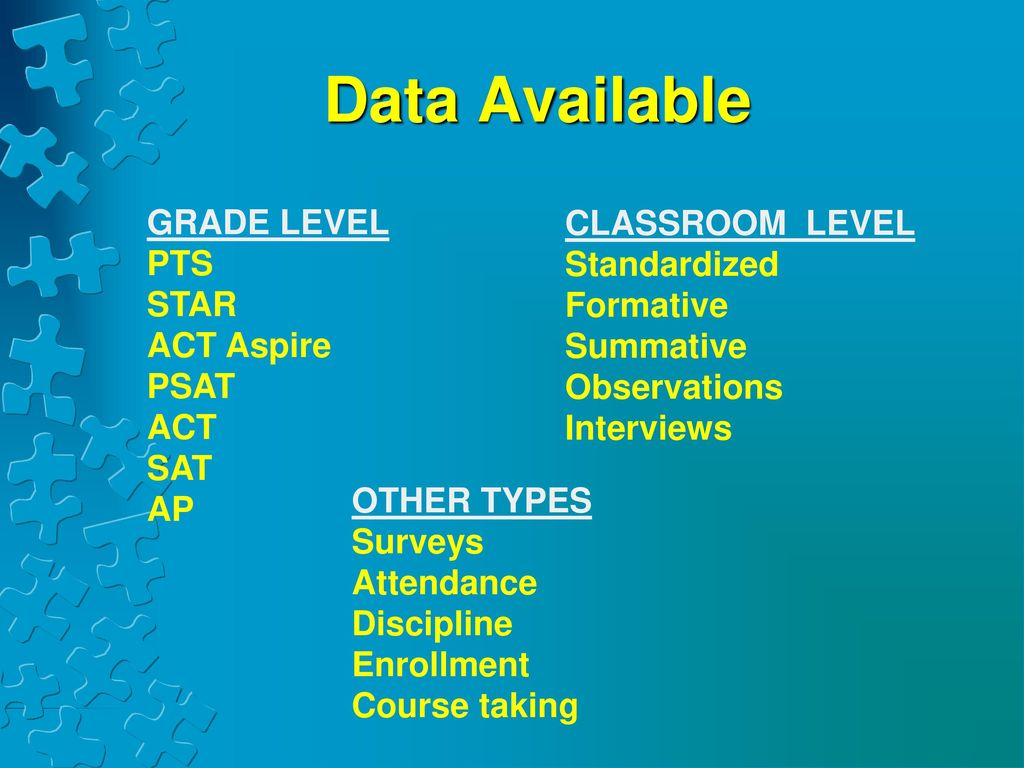 Elca using data for school improvement ppt download data available grade level pts star act aspire psat act sat ap geenschuldenfo Images